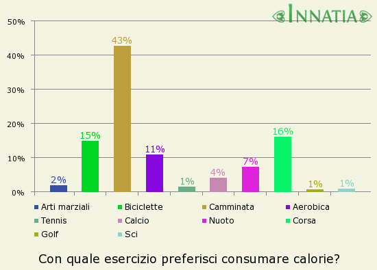 Oamenii cere, de asemenea, pentru deserturi dieta ketogenica